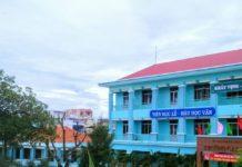 Trường Cao đẳng Y tế Phú Yên